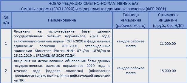 Уважаемые Клиенты и Партнеры!  Группа компаний «РИК» уведомляет вас о повышении с 1 апреля 2021 г. стоимости Лицензии на использование базы данных государственных сметных нормативов 2020 года, включающую сметные нормы ГЭСН-2020, а также Лицензии на использование обновления базы данных государственных сметных нормативов 2020 года в течение года. Для получения Государственных сметных нормативов 2020, продления годовой подписки на обновление присылайте заявки в свободной форме с указанием названия компании, контактного лица, телефона и количества рабочих мест на электронную почту: <a href=